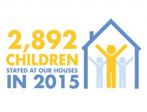 RMHC Infographics Children Stayed in Houses